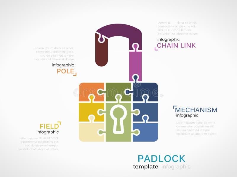 padlock иллюстрация штока