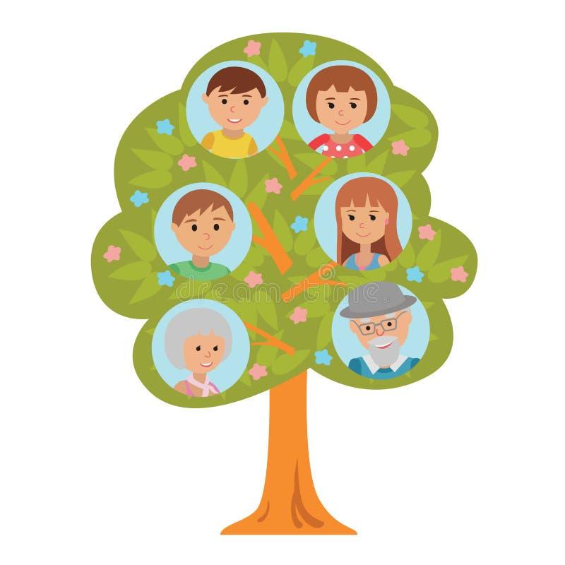 Padres y niños de los abuelos del árbol de familia de la generación de la historieta en el fondo blanco ilustración del vector