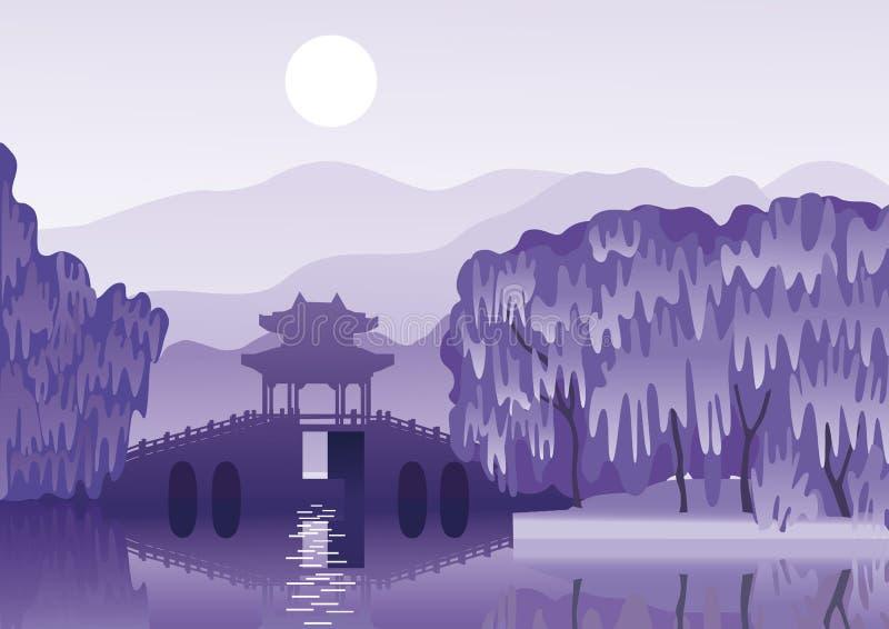 Paesaggio cinese con un ponte antico royalty illustrazione gratis