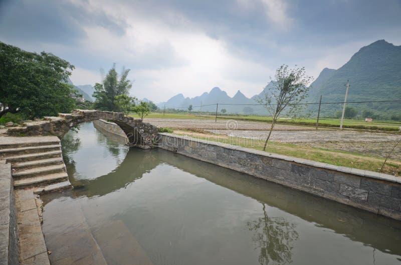 Paesaggio di Yangshuo fotografie stock