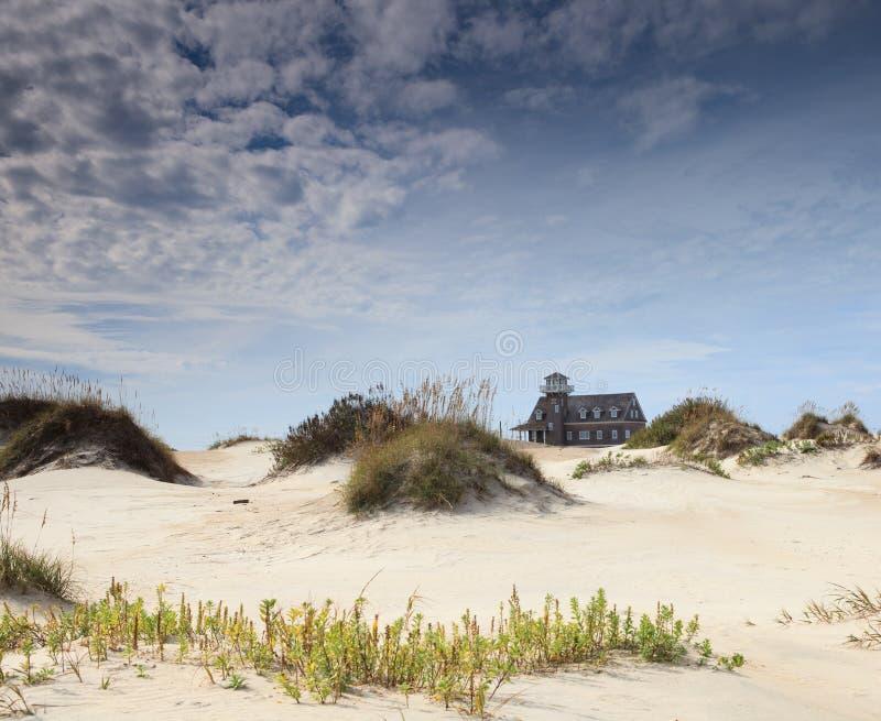 Paesaggio spiaggia del north carolina immagine stock for Piani domestici della carolina costiera