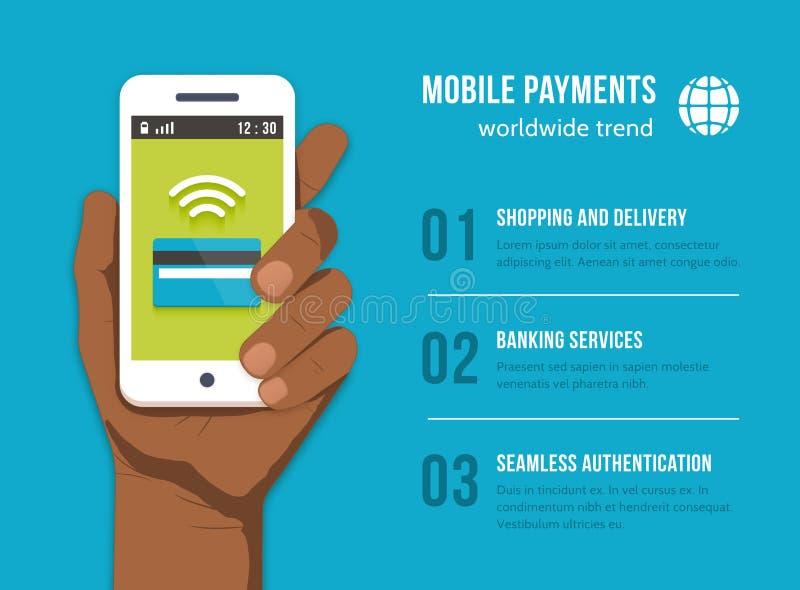 Pagamenti mobili Telefono in mano dell'uomo di colore illustrazione vettoriale