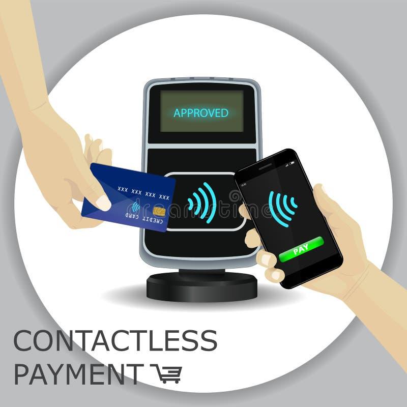 Pagamenti senza contatto fissati Terminale senza fili di posizione di pagamento, smartph royalty illustrazione gratis