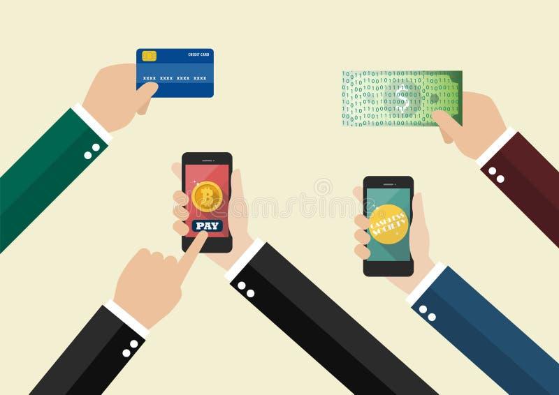 Pagamento em linha e conceito Cashless da sociedade ilustração stock
