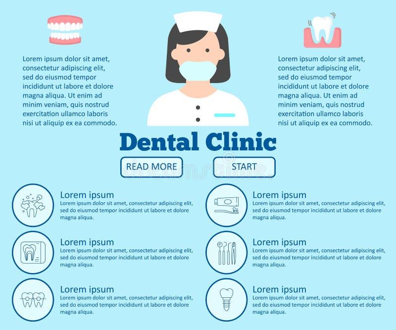 Page d'Internet plate de clinique dentaire illustration libre de droits