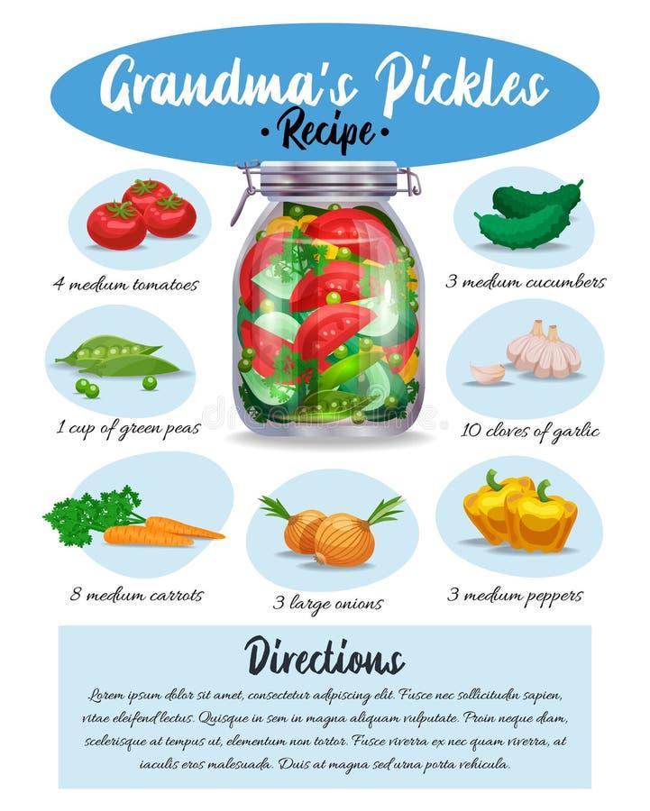 Page de recette de conserves au vinaigre illustration libre de droits