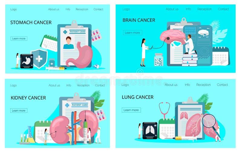 Pages de débarquement d'estomac, rein, cerveau, concepts de cancer de poumon Soins de santé, chimiothérapie, illustration de vecteur