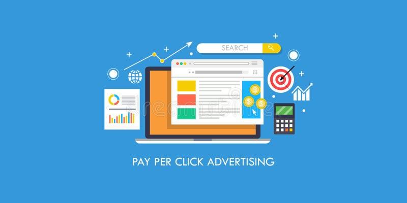 Paghi per clic - posizionamento - pubblicità digitale insegna piana del PPC di progettazione illustrazione vettoriale