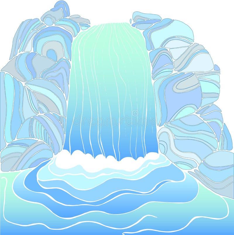 Pagina magica di colore della cascata illustrazione vettoriale