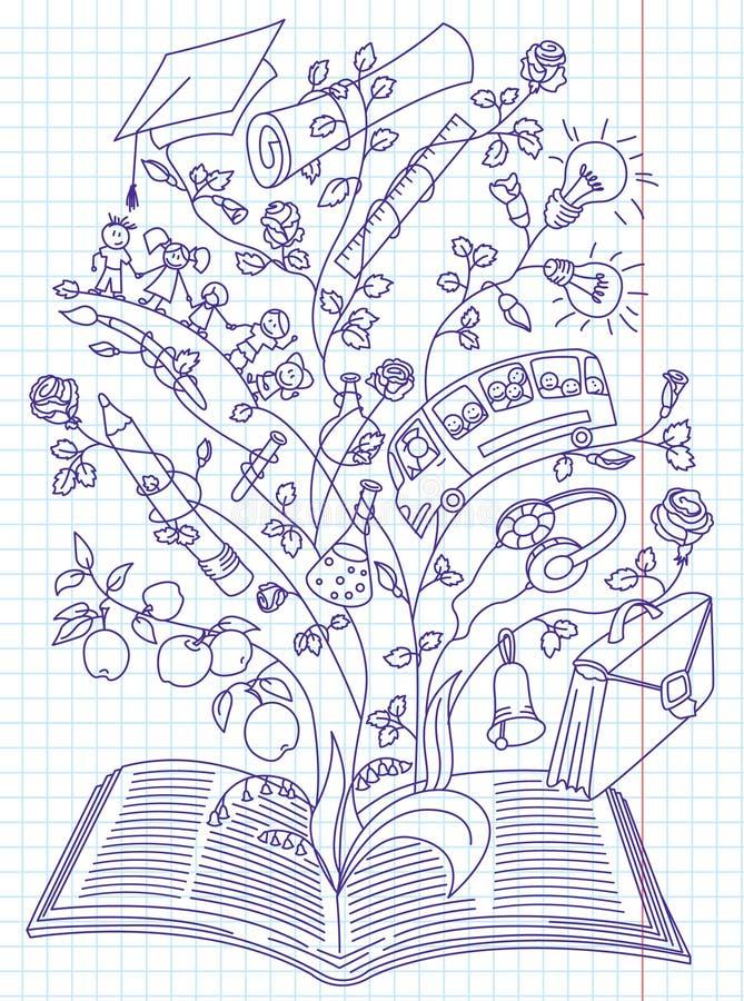 Paginación del libro de recuerdos libre illustration