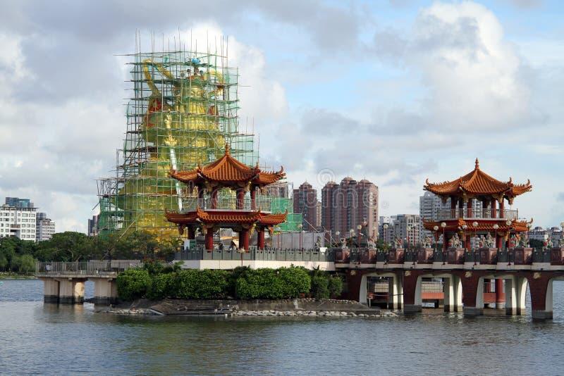 Pagodas and god
