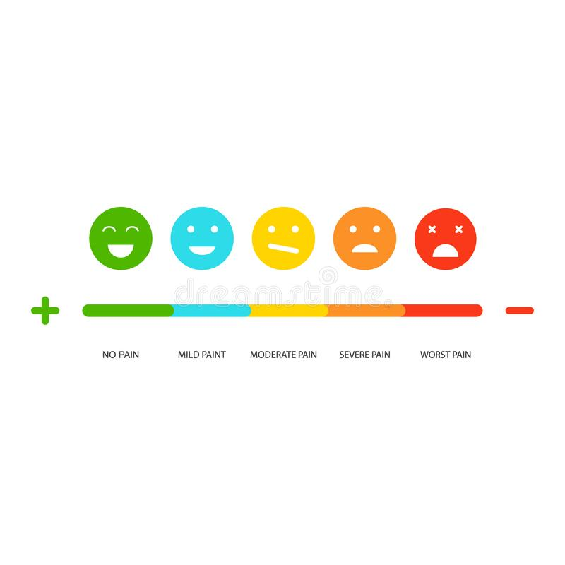 Pain scale. Painful level indicator with color face emotion icons. Pain scale. Painful level indicator with color  face emotion icons vector vector illustration