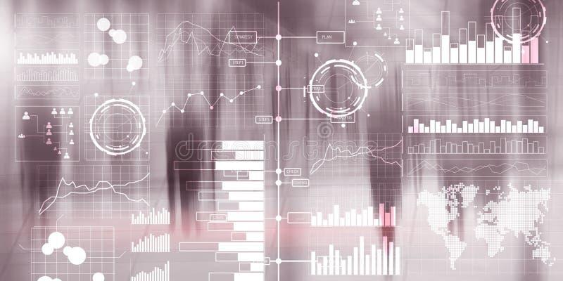 Painel da inteligência empresarial com indicadores de desempenho chaves em uma relação do computador da tela virtual ilustração do vetor