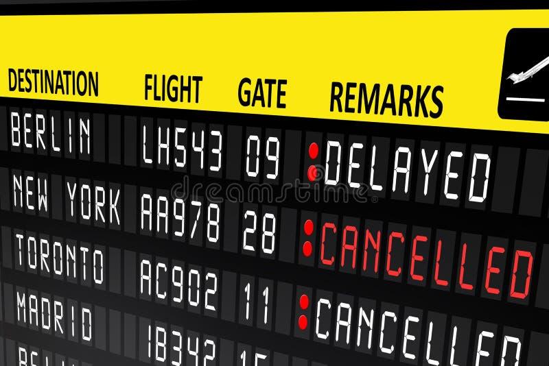 Painel do quadro de avisos do aeroporto com voos cancelados e atrasados ilustração stock