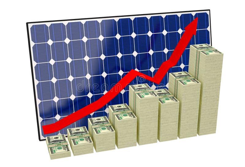 Painel solar - gráficos de barra feitos das cédulas do dólar ilustração royalty free