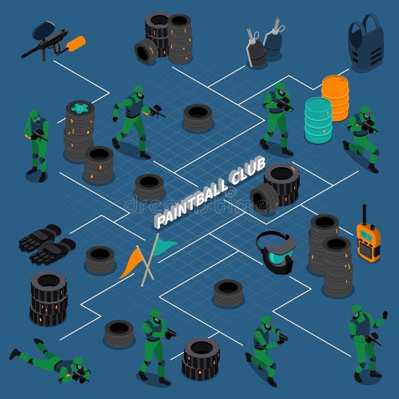 Paintball Świetlicowy Isometric Infographics royalty ilustracja