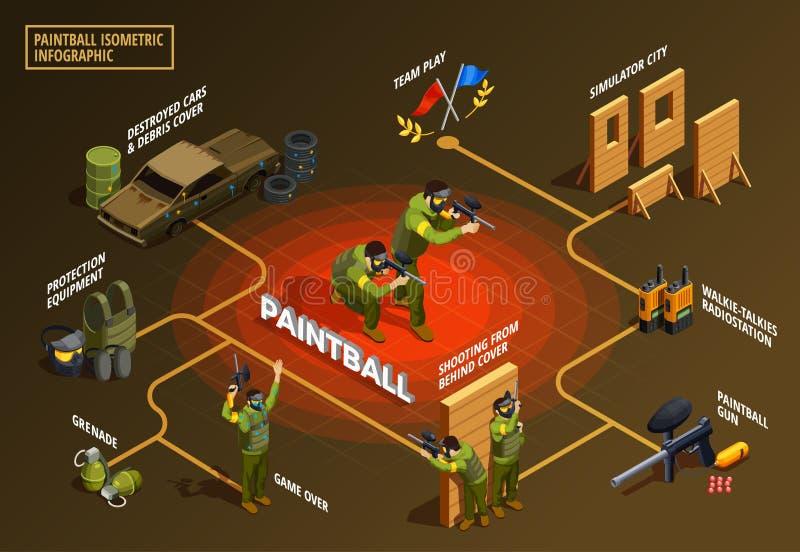 Paintball Isometrisch Stroomschema Infographics vector illustratie