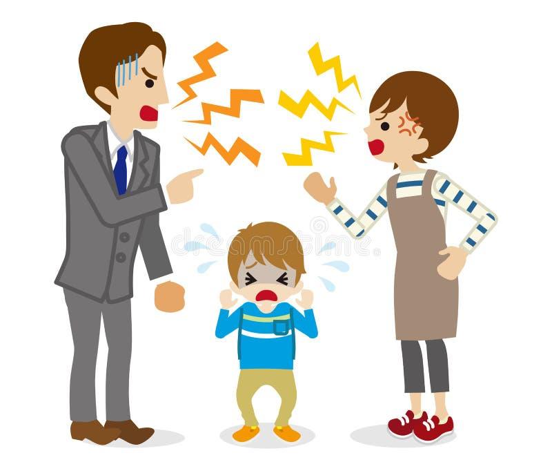 Pais de discussão e filho de grito
