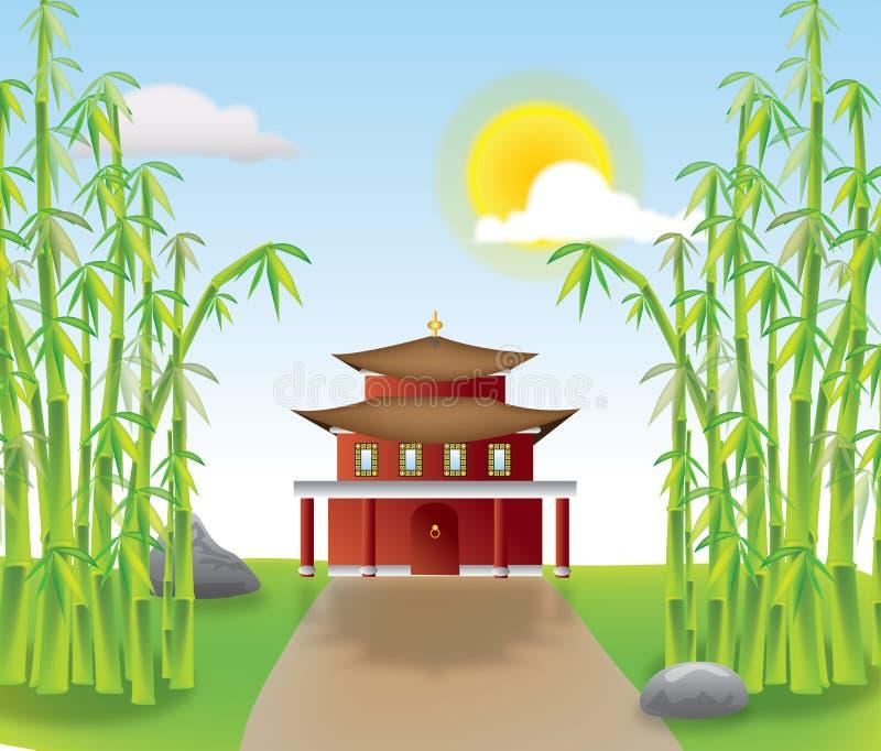Paisagem chinesa ilustração do vetor