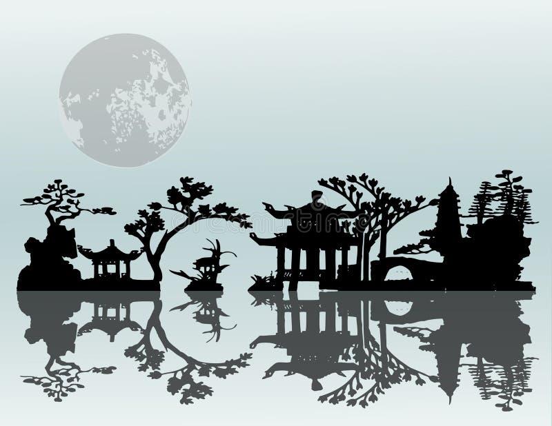 Paisagem do Asian do vetor ilustração royalty free