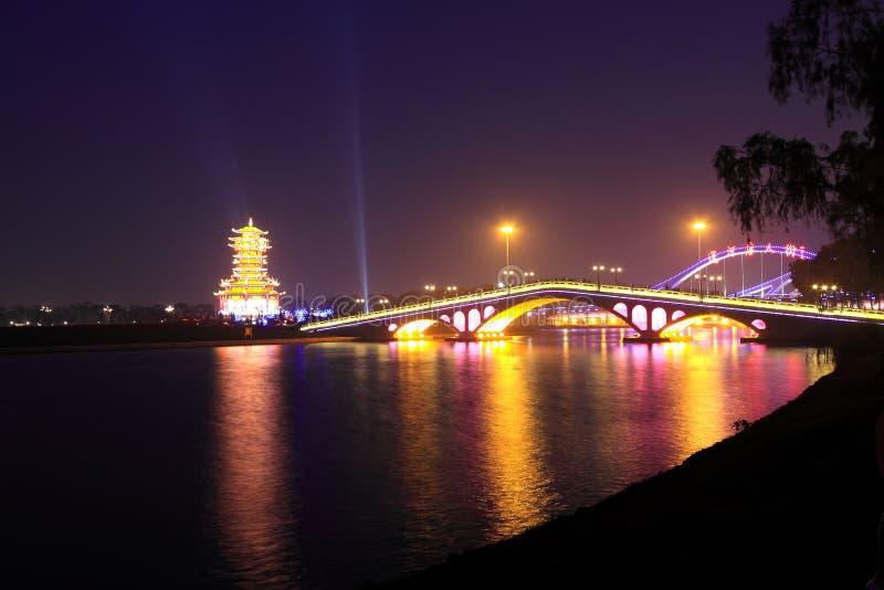 Paisaje arquitectónico tradicional chino imagen de archivo libre de regalías