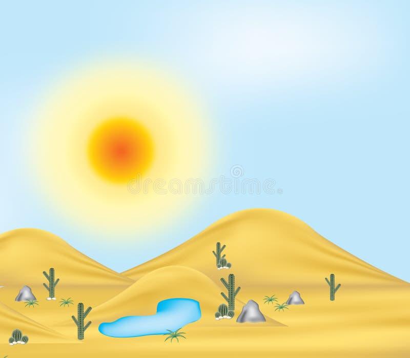 Download Paisaje del desierto stock de ilustración. Ilustración de colinas - 7275002