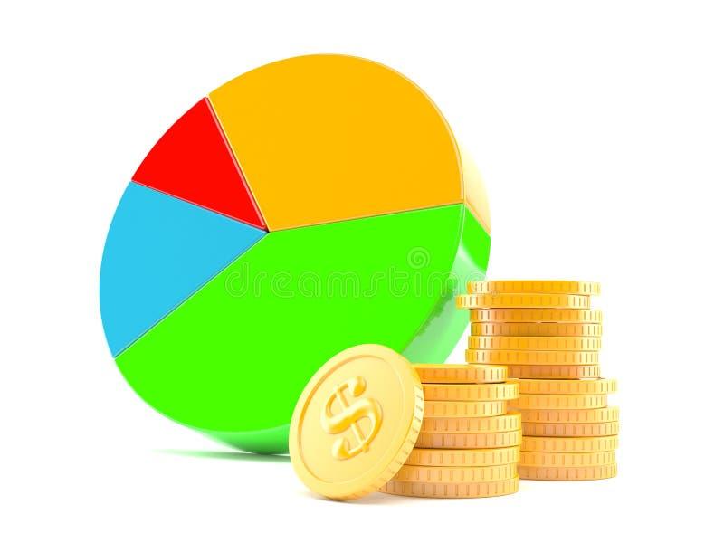 Pajdiagram med bunten av mynt vektor illustrationer