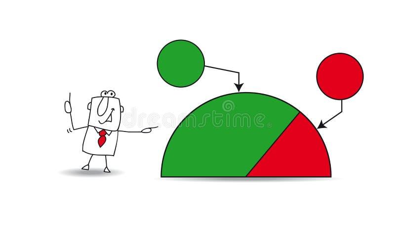 Pajdiagram med en affärsman vektor illustrationer