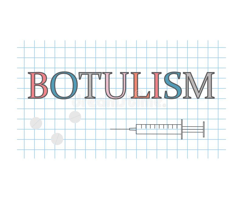 Palabra del botulismo en la hoja de papel a cuadros stock de ilustración
