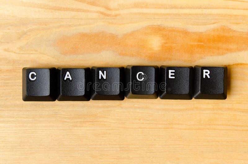 Palabra del cáncer fotos de archivo