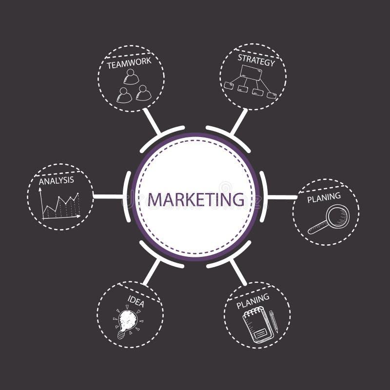 Palabra del márketing en el compás conceptual aislado en fondo oscuro libre illustration