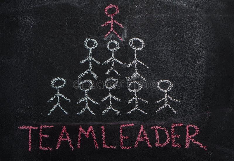 Palabra humana de la pirámide y del teamleader del equipo en la pizarra negra fotos de archivo libres de regalías