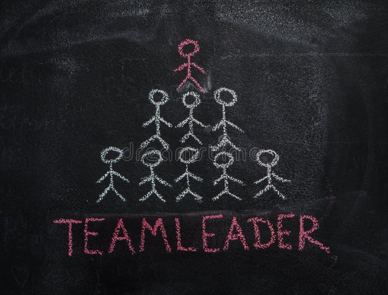 Palabra humana de la pirámide y del teamleader del equipo en la pizarra negra imágenes de archivo libres de regalías