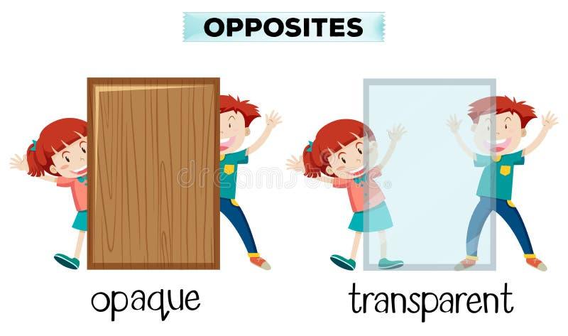 Palabra opuesta de opaco y de transparente ilustración del vector
