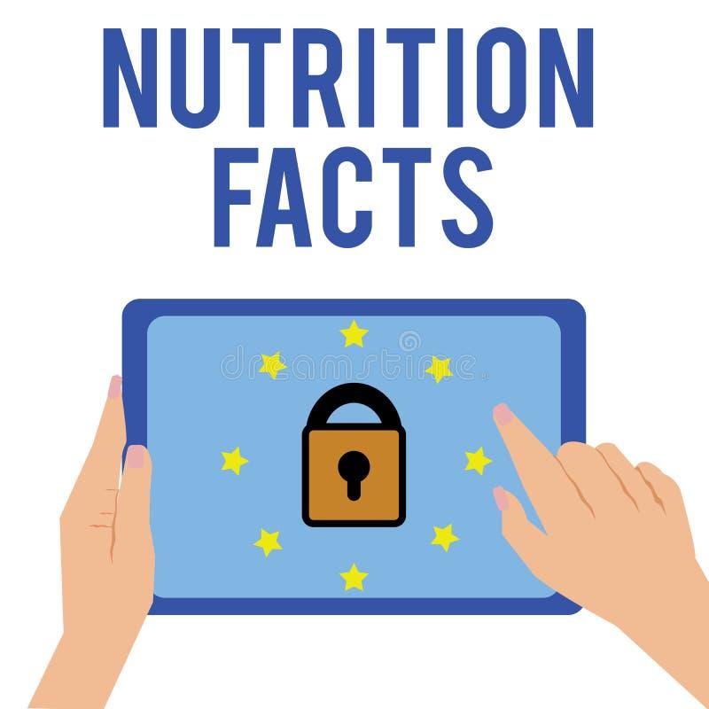 Palabra que escribe hechos de la nutrición del texto Concepto del negocio para información detallada sobre los alimentos de la co stock de ilustración