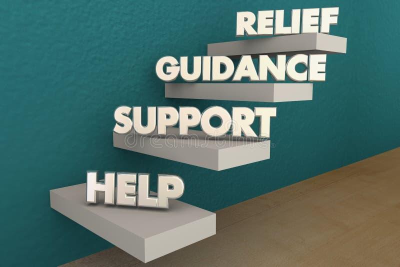 Palabras de los pasos del alivio de la dirección de la ayuda de la ayuda libre illustration
