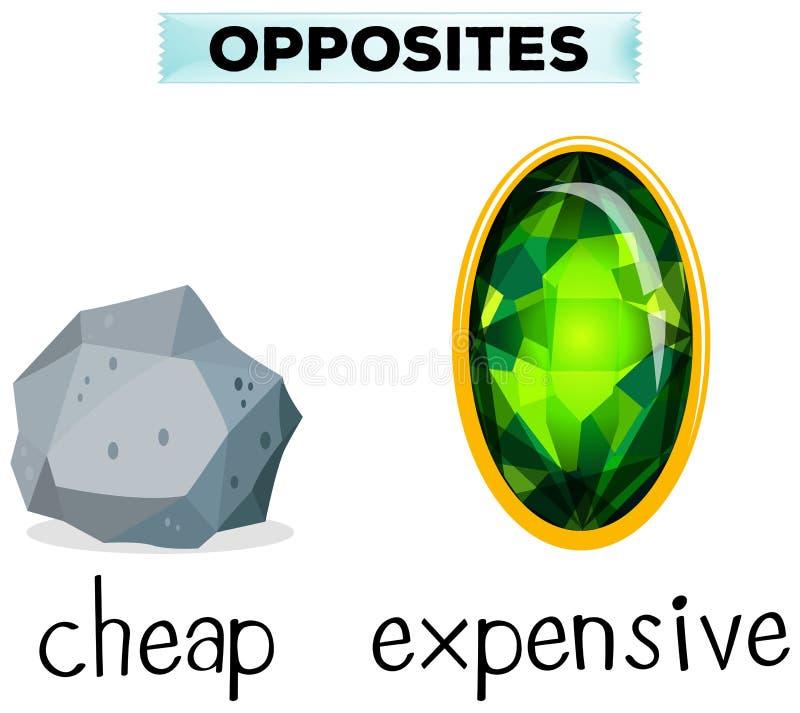 Palabras opuestas para barato y costoso ilustración del vector