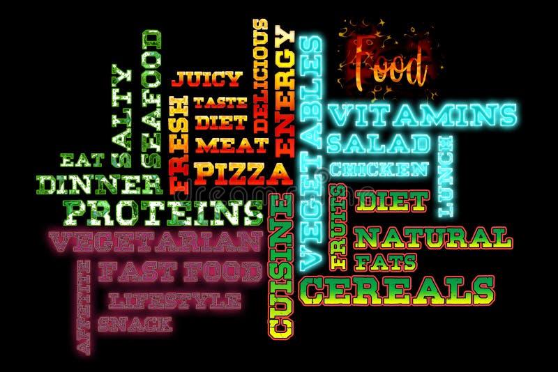 Palabras relacionadas con la comida o la forma de vida ilustración del vector