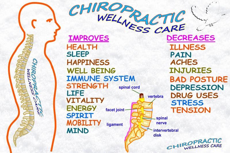 Palabras relacionadas de la terapia del cuidado de la salud de la quiropráctica ilustración del vector