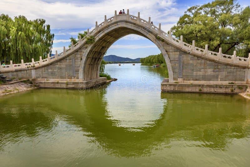 Palais d'été de réflexion de pont en porte de lune Pékin Chine image stock