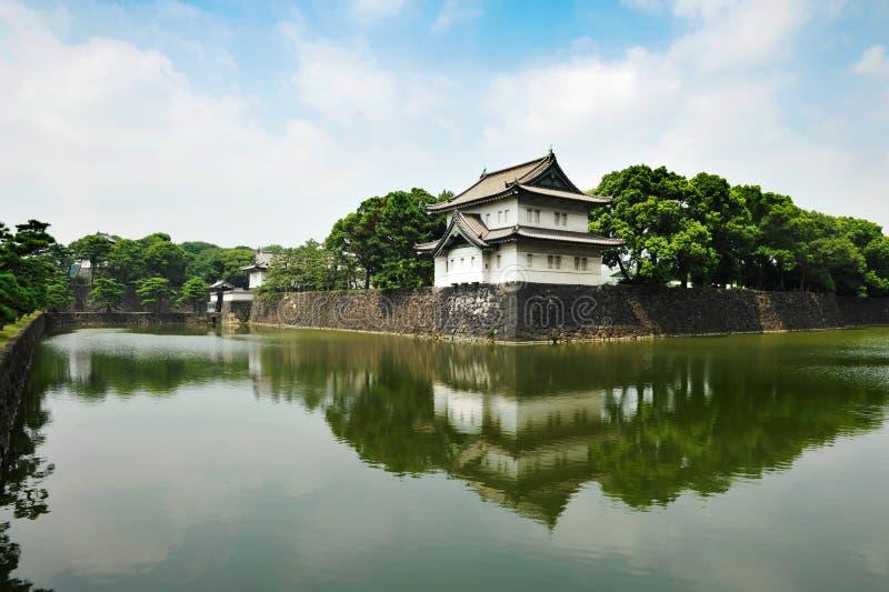 Palais impérial photographie stock