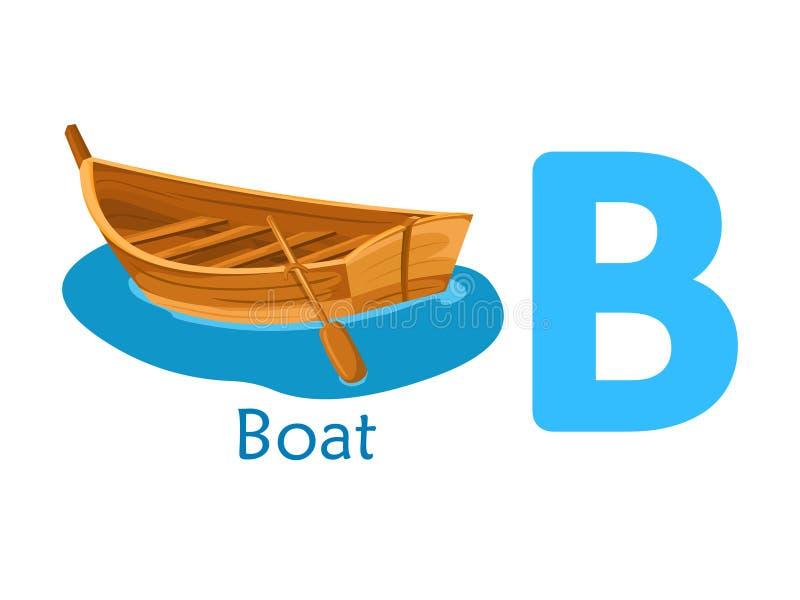 Palavra B do alfabeto B para o barco ilustração royalty free