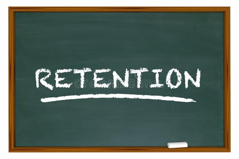 A palavra da placa de giz da retenção retém empregados dos clientes ilustração do vetor