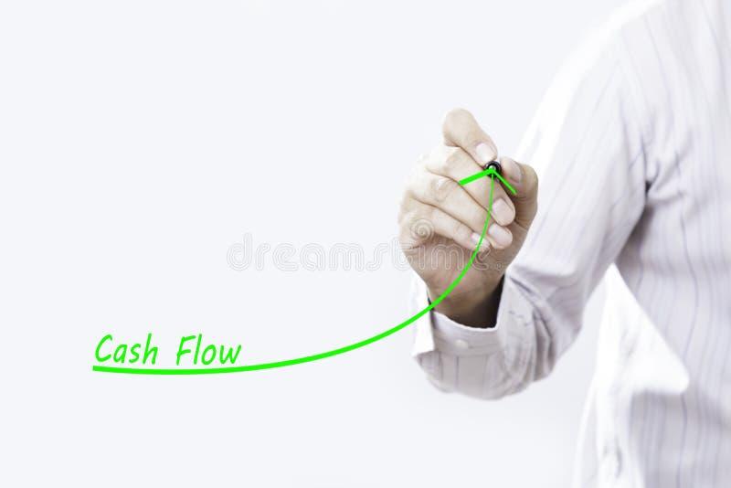 Palavra do fluxo de caixa da tração do homem de negócios, conceito do negócio fotografia de stock royalty free