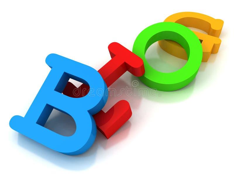 Palavra do texto do blogue das letras 3d coloridas ilustração stock