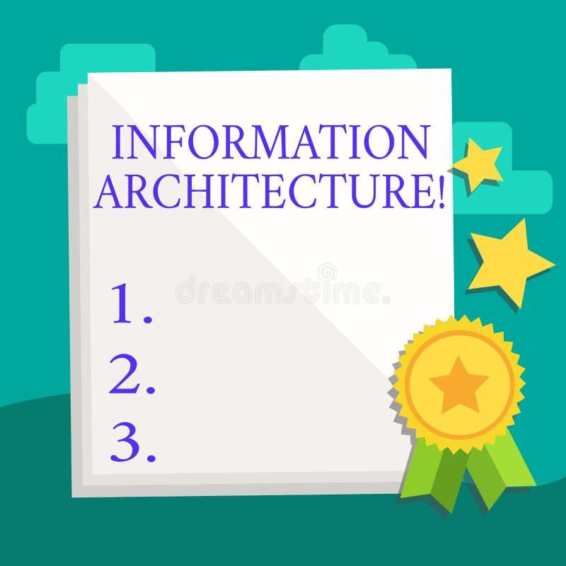 Palavra que escreve a arquitetura da informação do texto O conceito do negócio para o projeto estrutural compartilhou do branco d ilustração royalty free