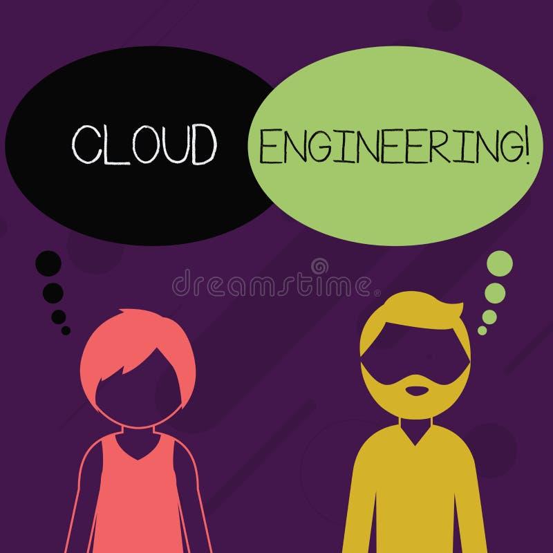 Palavra que escreve a engenharia da nuvem do texto Conceito do negócio para a aplicação de projetar disciplinas para nublar-se a  ilustração do vetor