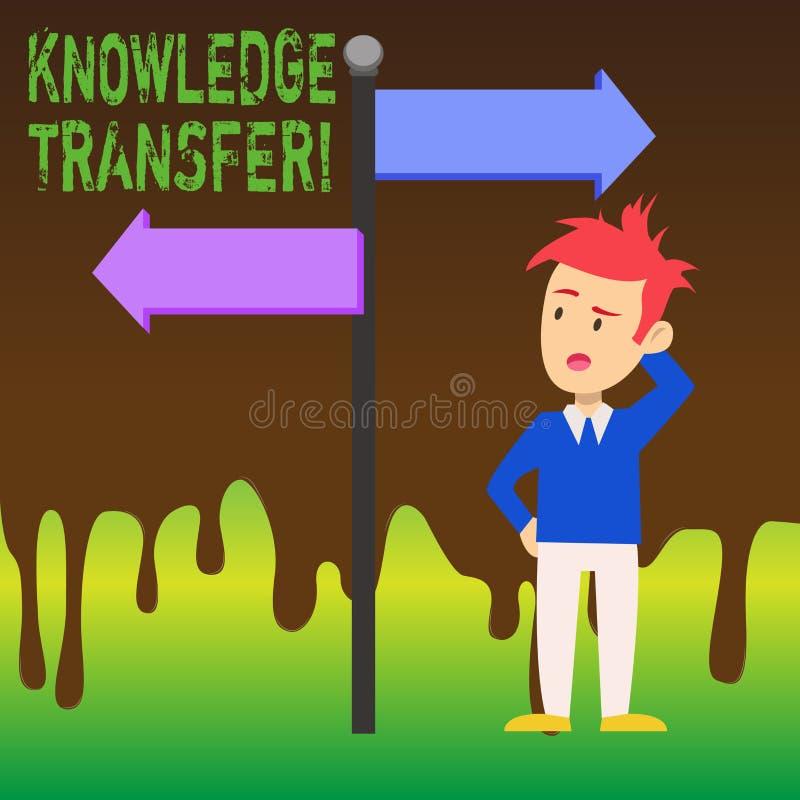 Palavra que escreve transferência do conhecimento do texto Conceito do negócio para compartilhar ou disseminar do homem do conhec ilustração stock