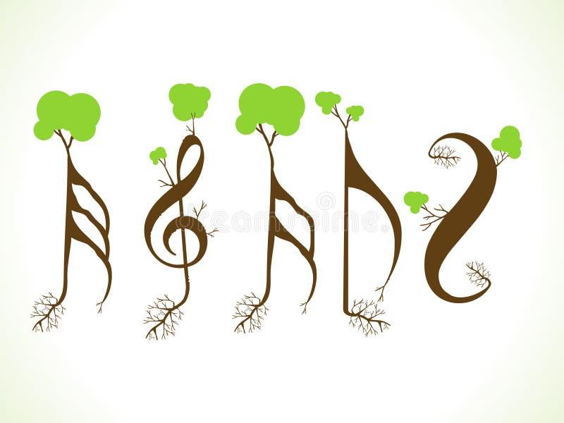 Palavras abstratas do musical do eco ilustração royalty free