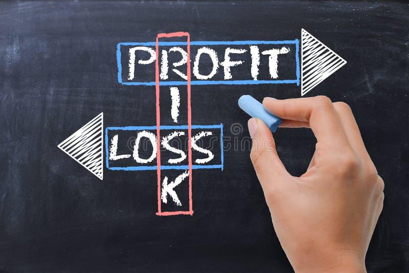 Palavras cruzadas do risco, do lucro e da perda no quadro-negro imagens de stock royalty free